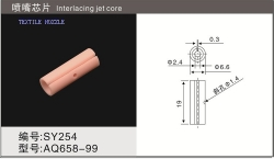 Interlacing Jet Core